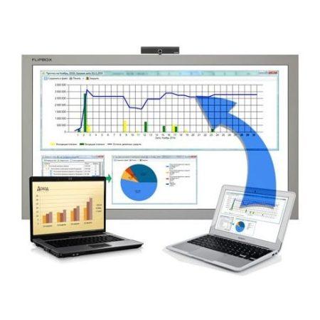 Pachet de software de comunicare pentru afaceri FLIPBOX SOFTWARE SUITE